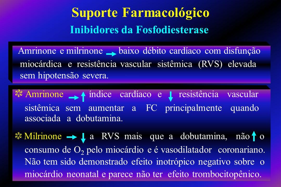 Amrinone e milrinone baixo débito cardíaco com disfunção miocárdica e resistência vascular sistêmica (RVS) elevada sem hipotensão severa. c Amrinone í