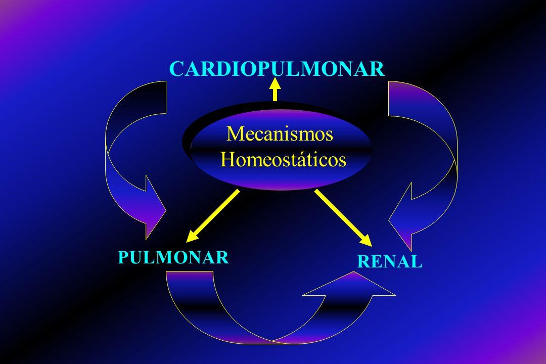 c Grau de influência das catecolaminas; c Maturação incompleta do sistema nervoso autônomo nos neonatos resposta diferente na criança maior; c Diferenças no rendimento ventricular pós-operatório; c Diferenças na resposta inotrópica e cronotrópica à dobutamina e dopamina nos neonatos e crianças maiores.