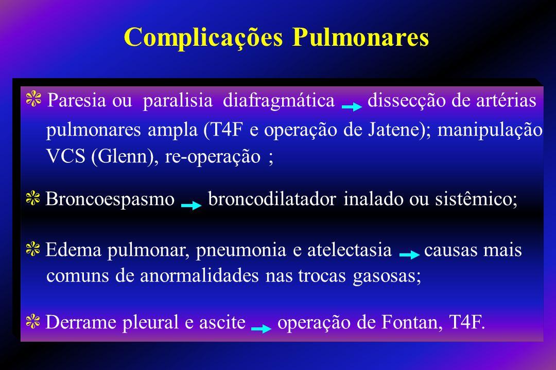 c Paresia ou paralisia diafragmática dissecção de artérias pulmonares ampla (T4F e operação de Jatene); manipulação VCS (Glenn), re-operação ; c Bronc