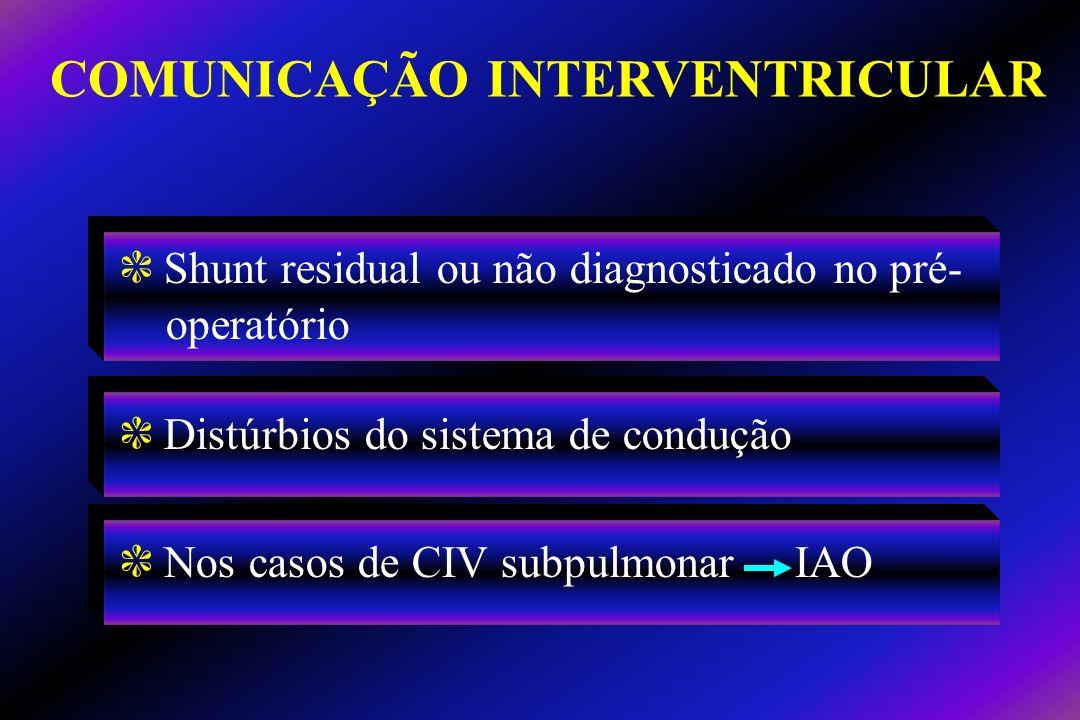 COMUNICAÇÃO INTERVENTRICULAR c Shunt residual ou não diagnosticado no pré- operatório c Distúrbios do sistema de condução c Nos casos de CIV subpulmon