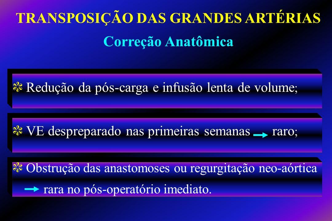 c Redução da pós-carga e infusão lenta de volume ; c VE despreparado nas primeiras semanas raro ; c Obstrução das anastomoses ou regurgitação neo-aórt