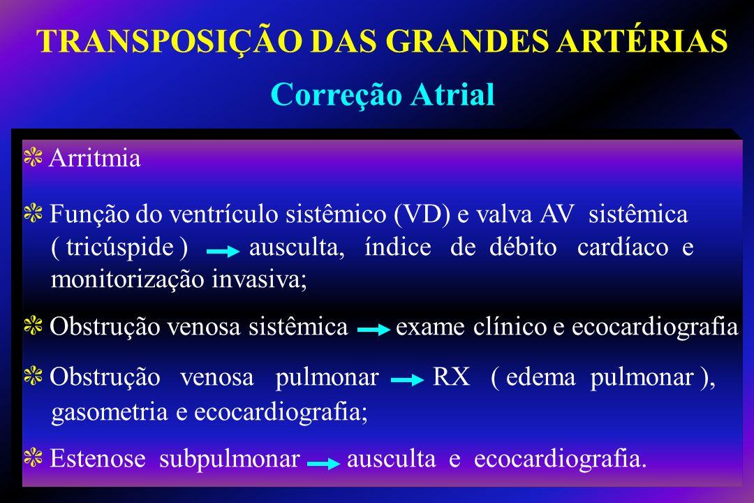 c Arritmia c Função do ventrículo sistêmico (VD) e valva AV sistêmica ( tricúspide ) ausculta, índice de débito cardíaco e monitorização invasiva; c O