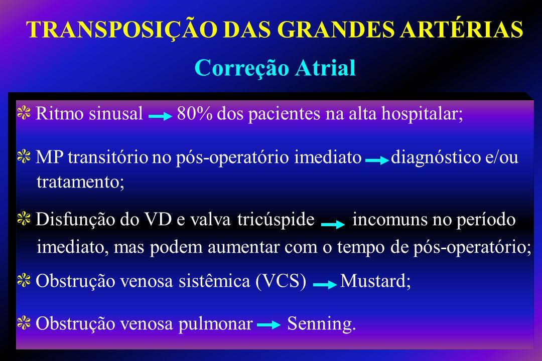c Ritmo sinusal 80% dos pacientes na alta hospitalar; c MP transitório no pós-operatório imediato diagnóstico e/ou tratamento; c Disfunção do VD e val