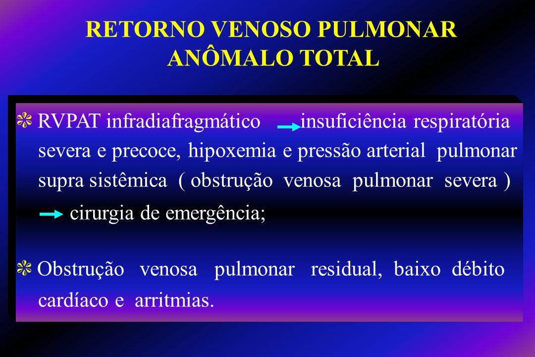 c RVPAT infradiafragmático insuficiência respiratória severa e precoce, hipoxemia e pressão arterial pulmonar supra sistêmica ( obstrução venosa pulmo