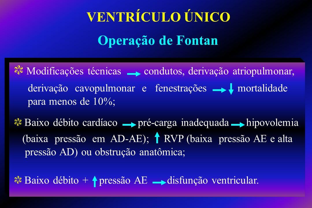 c Modificações técnicas condutos, derivação atriopulmonar, derivação cavopulmonar e fenestrações mortalidade para menos de 10%; c Baixo débito cardíac