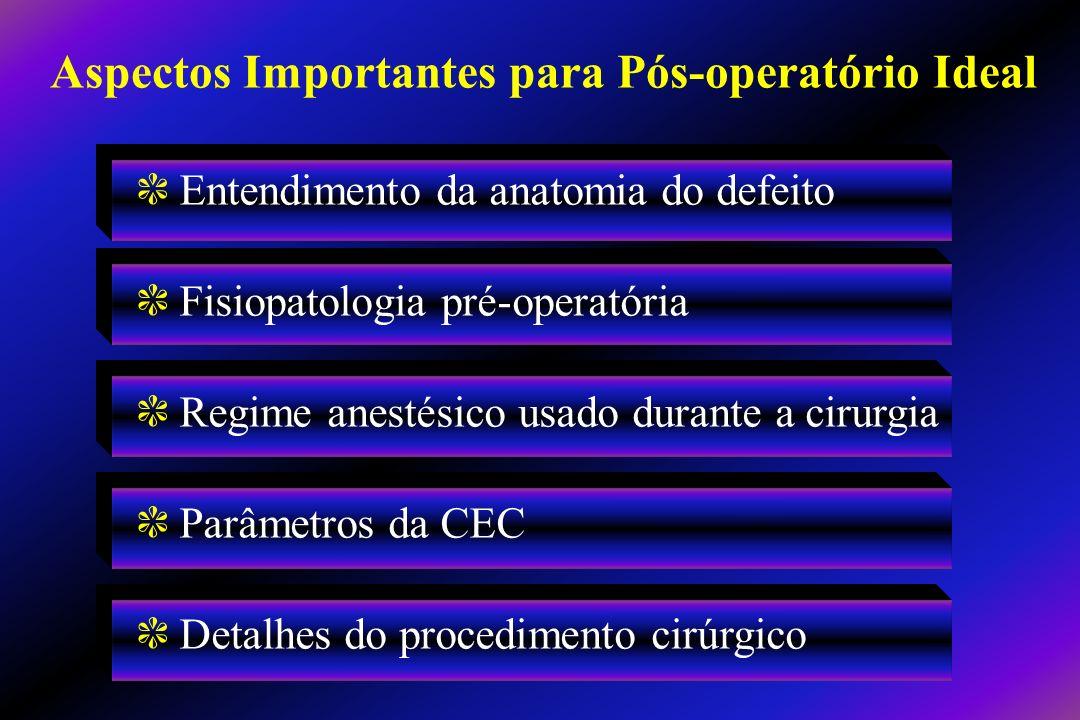 c Entendimento da anatomia do defeito c Fisiopatologia pré-operatória c Regime anestésico usado durante a cirurgia c Parâmetros da CEC c Detalhes do p