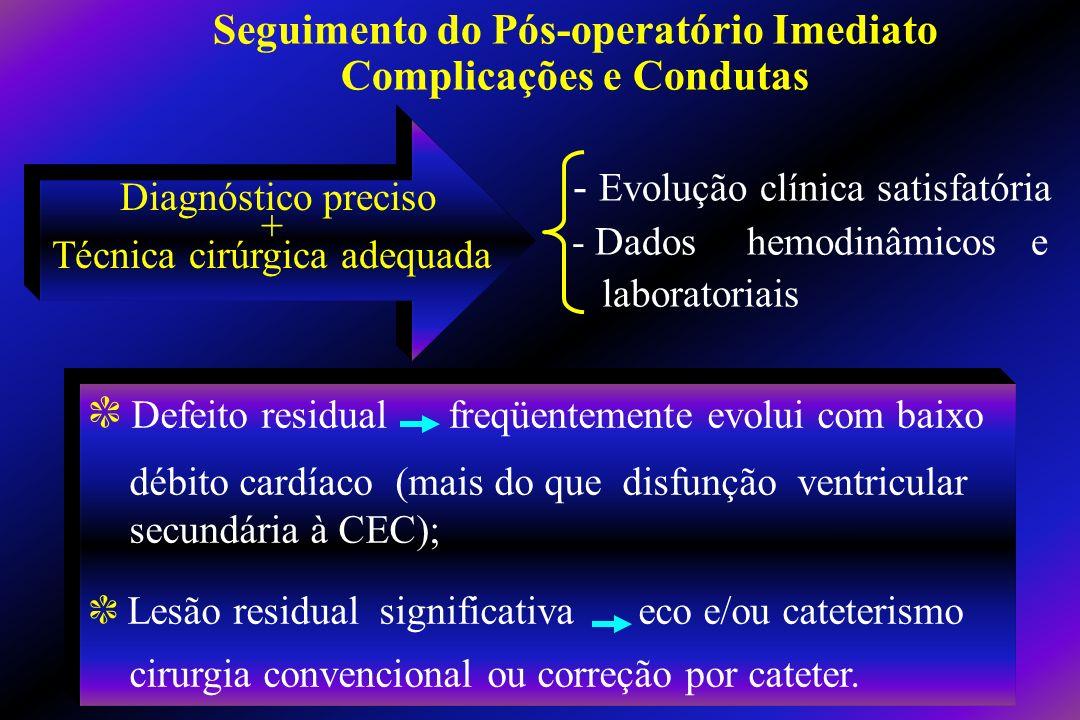 c Ventriculotomia c Ressecção extensa do miocárdio c ICC persistente correção incompleta ou defeito não diagnosticado re-estudo hemodinâmico e re-operação Insuficiência Cardíaca Congestiva