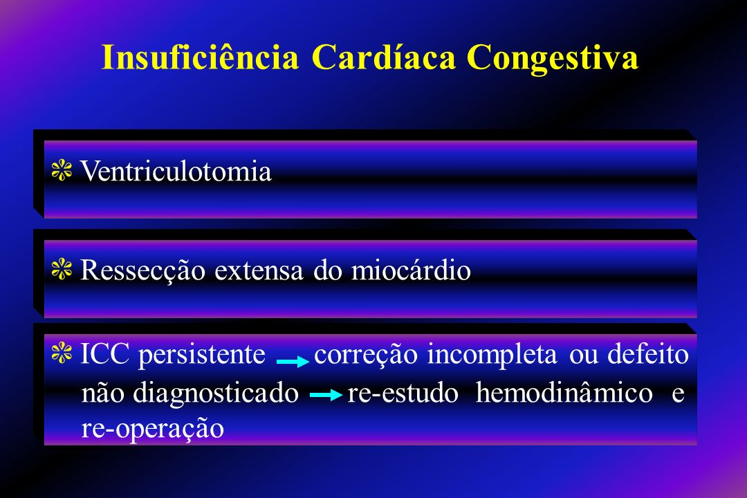 c Ventriculotomia c Ressecção extensa do miocárdio c ICC persistente correção incompleta ou defeito não diagnosticado re-estudo hemodinâmico e re-oper