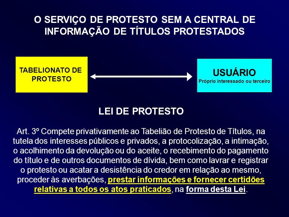 TABELIONATO DE PROTESTO LEI DE PROTESTO Art. 3º Compete privativamente ao Tabelião de Protesto de Títulos, na tutela dos interesses públicos e privado