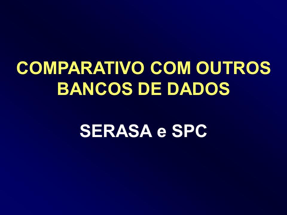 COMPARATIVO COM OUTROS BANCOS DE DADOS SERASA e SPC