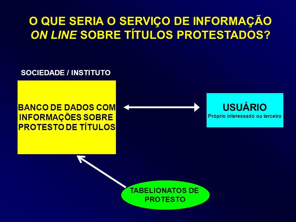 O QUE SERIA O SERVIÇO DE INFORMAÇÃO ON LINE SOBRE TÍTULOS PROTESTADOS? BANCO DE DADOS COM INFORMAÇÕES SOBRE PROTESTO DE TÍTULOS SOCIEDADE / INSTITUTO