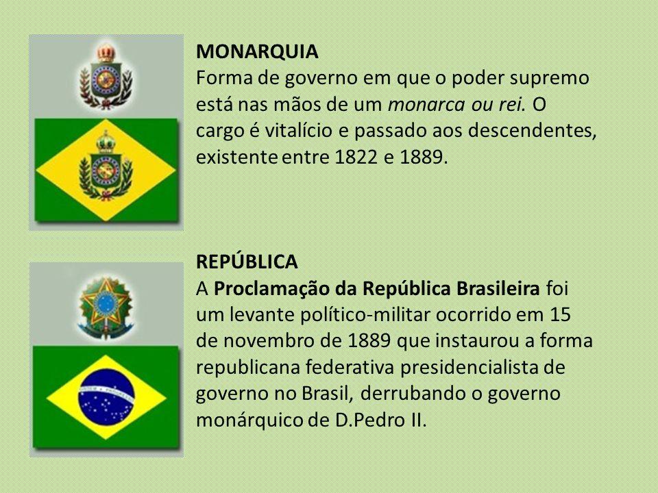 MONARQUIA Forma de governo em que o poder supremo está nas mãos de um monarca ou rei. O cargo é vitalício e passado aos descendentes, existente entre