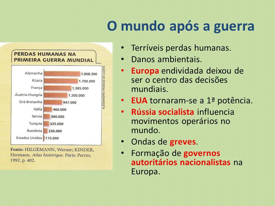 O mundo após a guerra Terríveis perdas humanas. Danos ambientais. Europa endividada deixou de ser o centro das decisões mundiais. EUA tornaram-se a 1ª