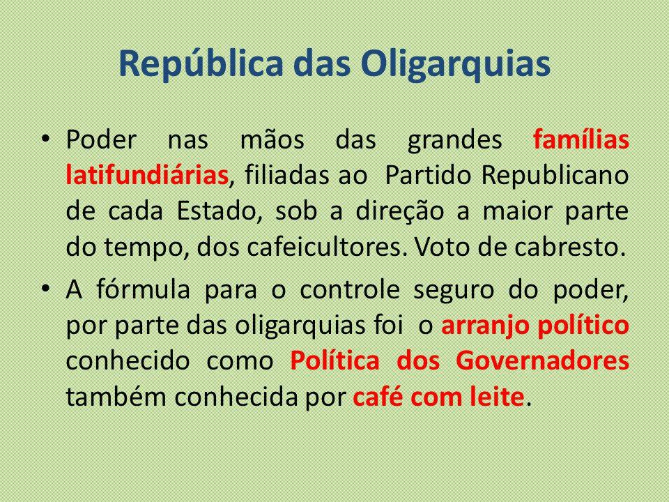 República das Oligarquias Poder nas mãos das grandes famílias latifundiárias, filiadas ao Partido Republicano de cada Estado, sob a direção a maior pa