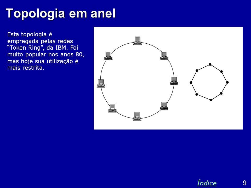 Topologia em anel Esta topologia é empregada pelas redes Token Ring, da IBM. Foi muito popular nos anos 80, mas hoje sua utilização é mais restrita. 9