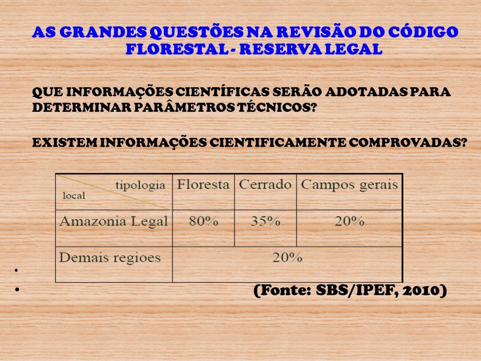 AS GRANDES QUESTÕES NA REVISÃO DO CÓDIGO FLORESTAL - RESERVA LEGAL QUE INFORMAÇÕES CIENTÍFICAS SERÃO ADOTADAS PARA DETERMINAR PARÂMETROS TÉCNICOS? EXI