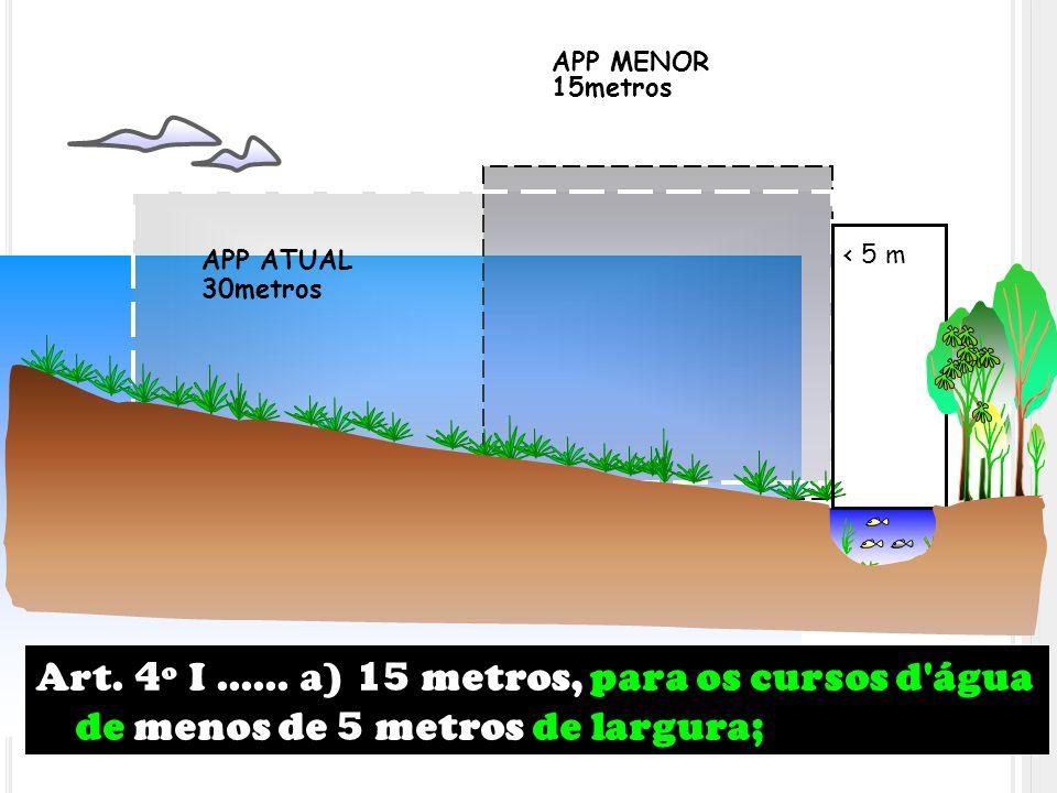 < 5 m APP MENOR 15metros APP ATUAL 30metros Art. 4 º I...... a) 15 metros, para os cursos d'água de menos de 5 metros de largura;
