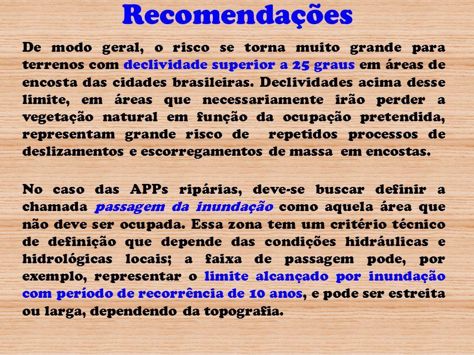 Recomendações De modo geral, o risco se torna muito grande para terrenos com declividade superior a 25 graus em áreas de encosta das cidades brasileir