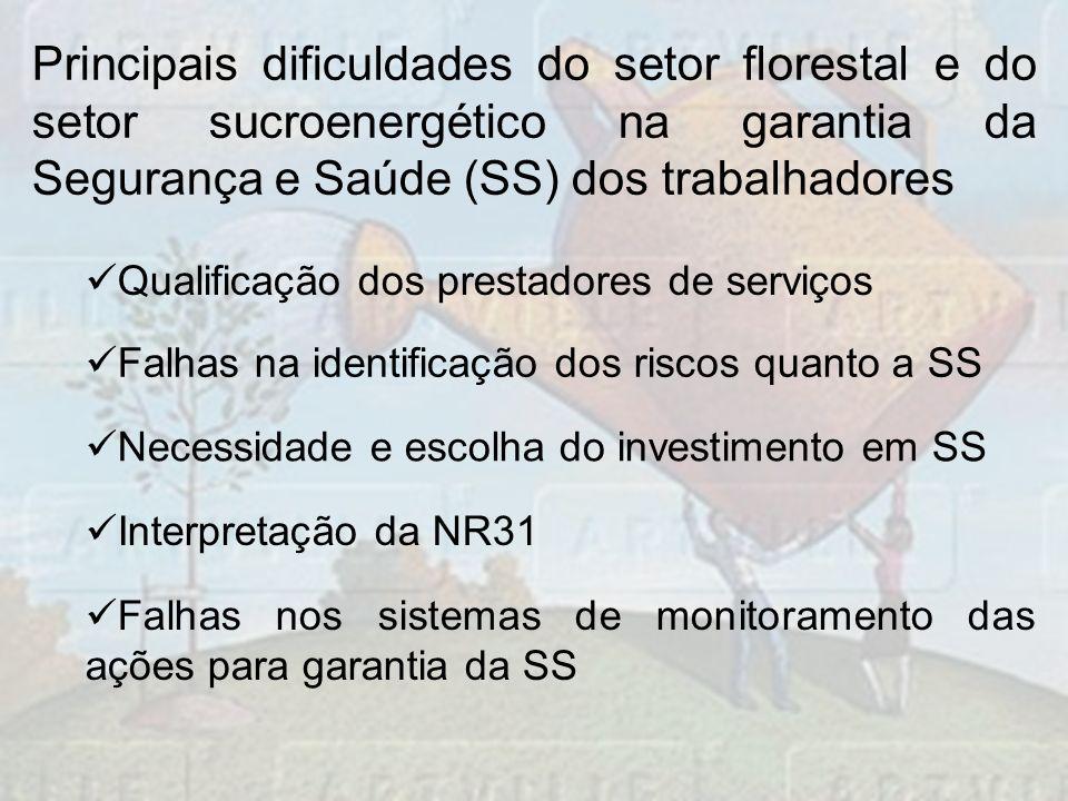 Principais dificuldades do setor florestal e do setor sucroenergético na garantia da Segurança e Saúde (SS) dos trabalhadores Qualificação dos prestad
