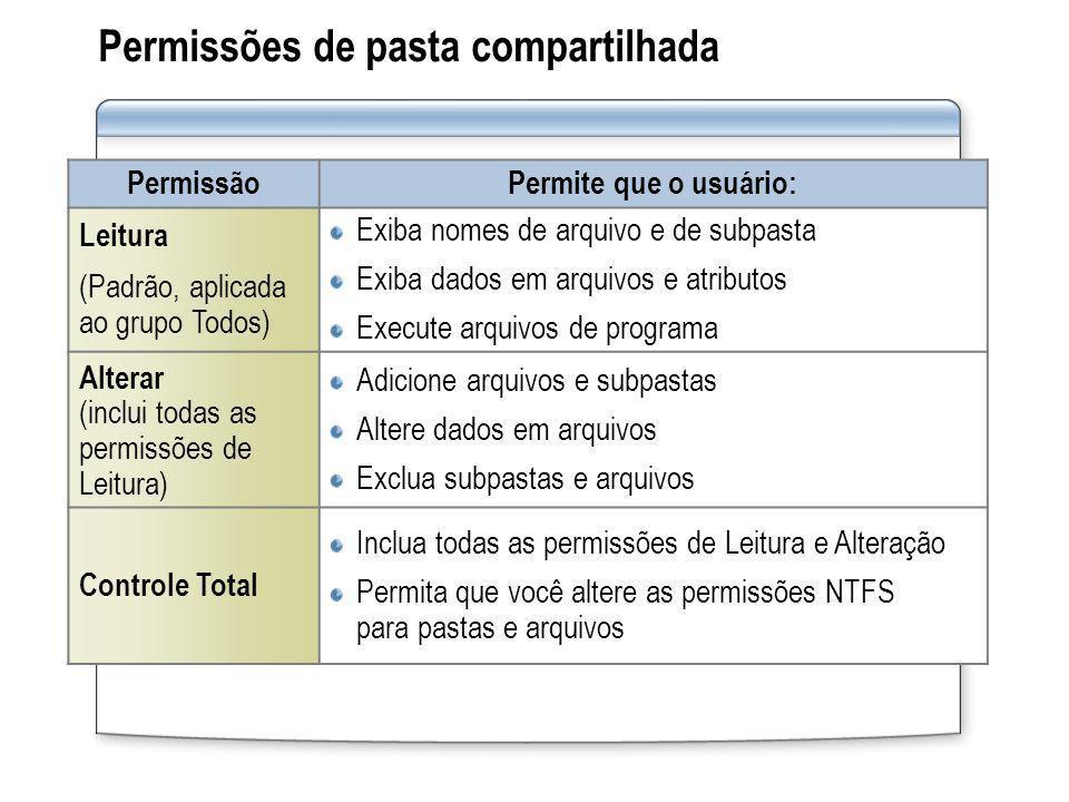 Permissões de pasta compartilhada PermissãoPermite que o usuário: Leitura (Padrão, aplicada ao grupo Todos) Exiba nomes de arquivo e de subpasta Exiba