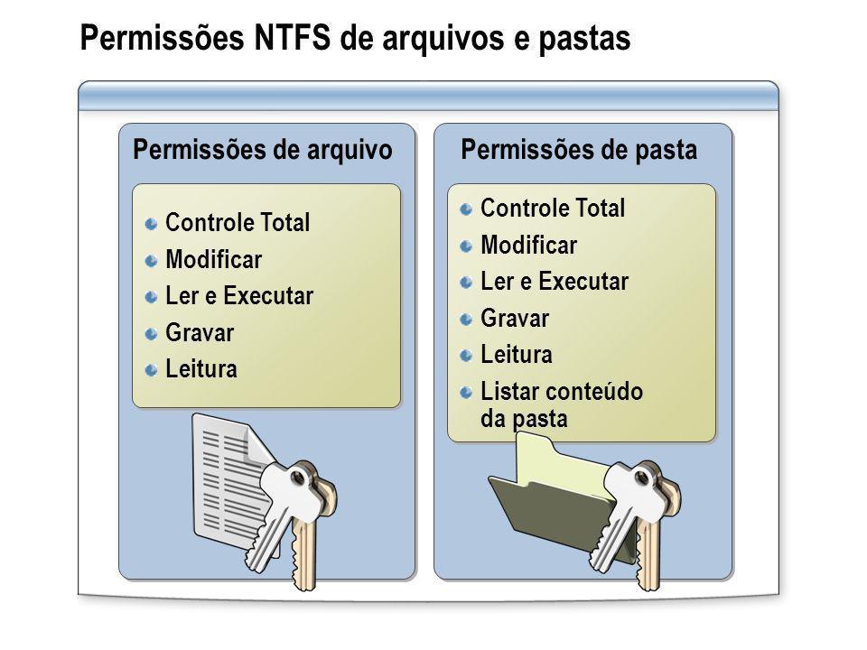 Permissões NTFS de arquivos e pastas Permissões de arquivo Permissões de pasta Controle Total Modificar Ler e Executar Gravar Leitura Listar conteúdo