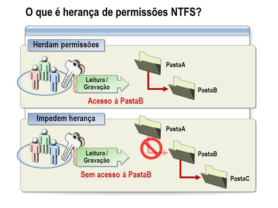 O que é herança de permissões NTFS? Acesso à PastaB PastaA PastaB Herdam permissões Leitura / Gravação Impedem herança Sem acesso à PastaB PastaA Past