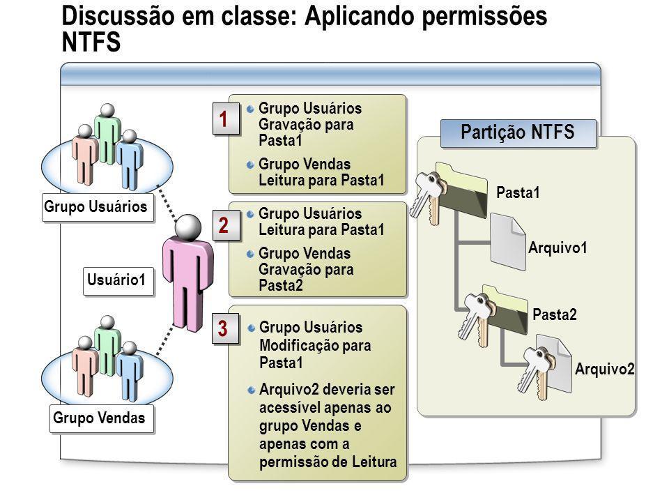 Discussão em classe: Aplicando permissões NTFS Grupo Usuários Grupo Vendas Usuário1 Grupo Usuários Gravação para Pasta1 Grupo Vendas Leitura para Past