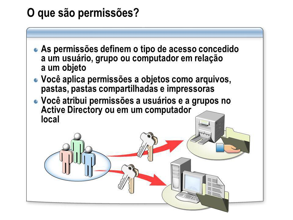 O que são permissões? As permissões definem o tipo de acesso concedido a um usuário, grupo ou computador em relação a um objeto Você aplica permissões