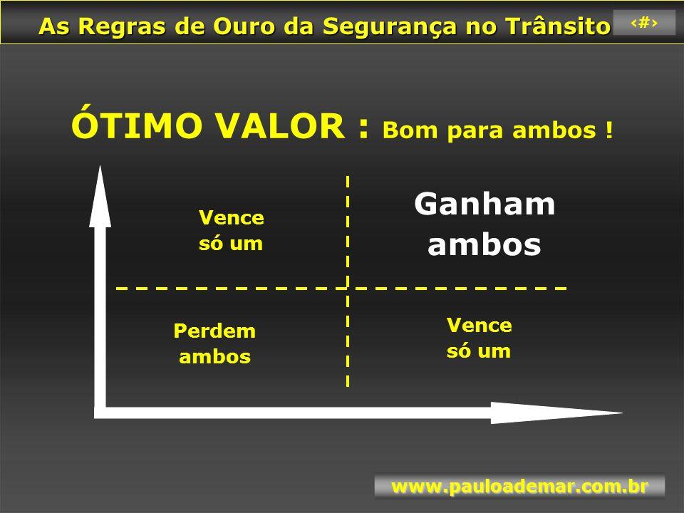 As Regras de Ouro da Segurança no Trânsito As Regras de Ouro da Segurança no Trânsito www.pauloademar.com.br 13 COMUM NORMAL