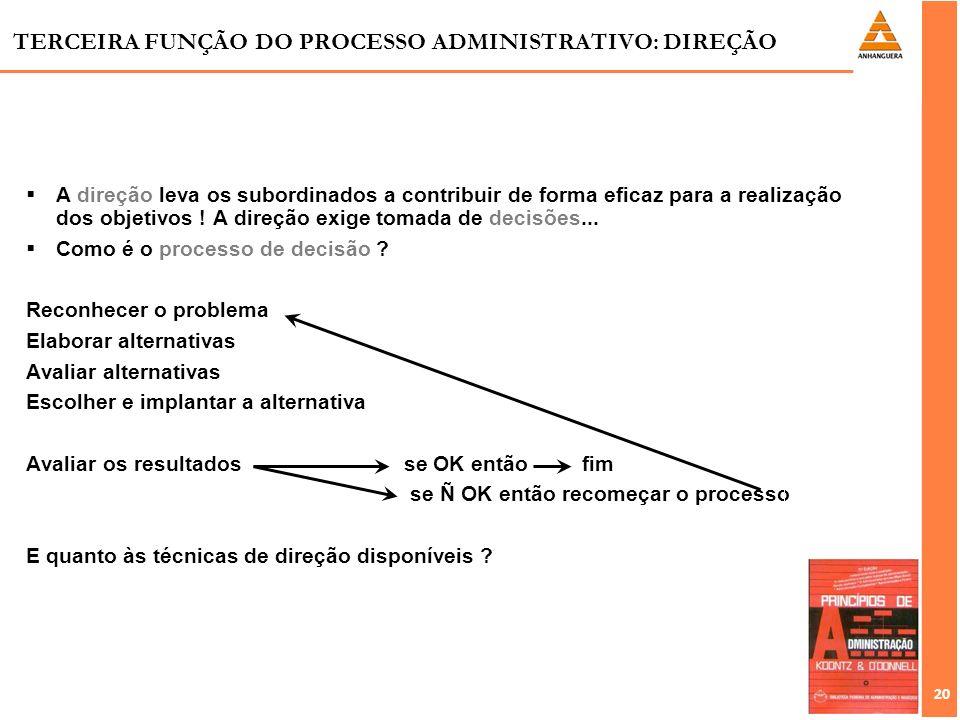 20 A direção leva os subordinados a contribuir de forma eficaz para a realização dos objetivos ! A direção exige tomada de decisões... Como é o proces