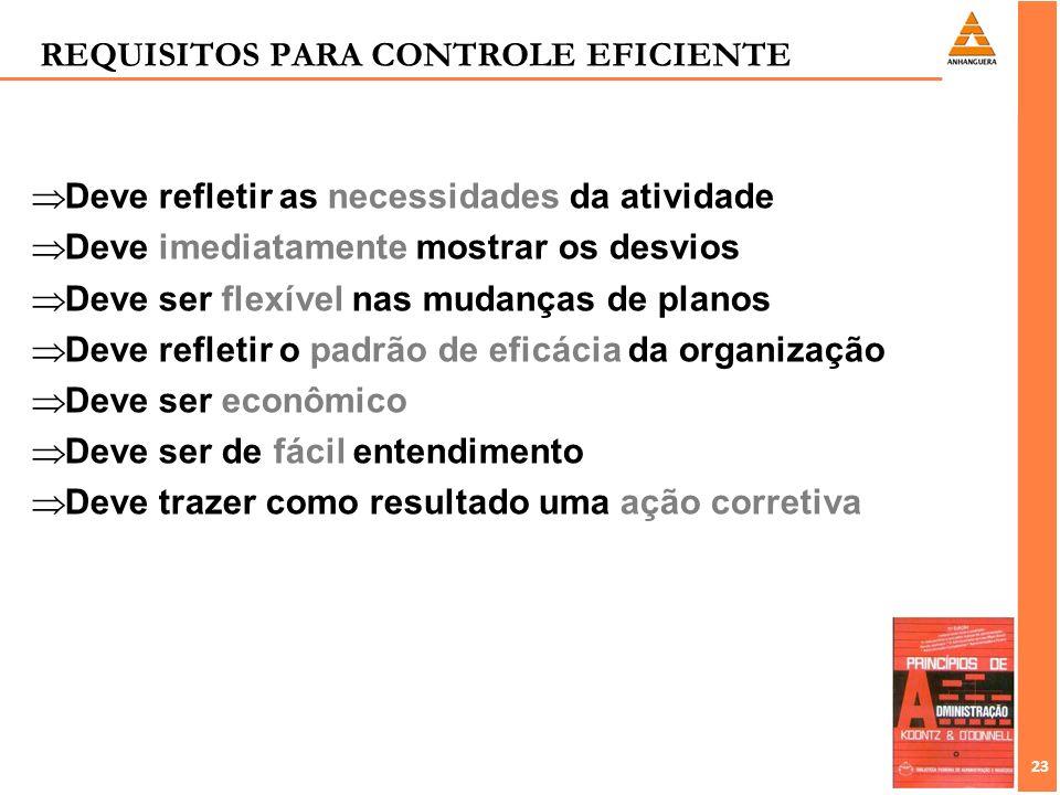 23 Deve refletir as necessidades da atividade Deve imediatamente mostrar os desvios Deve ser flexível nas mudanças de planos Deve refletir o padrão de