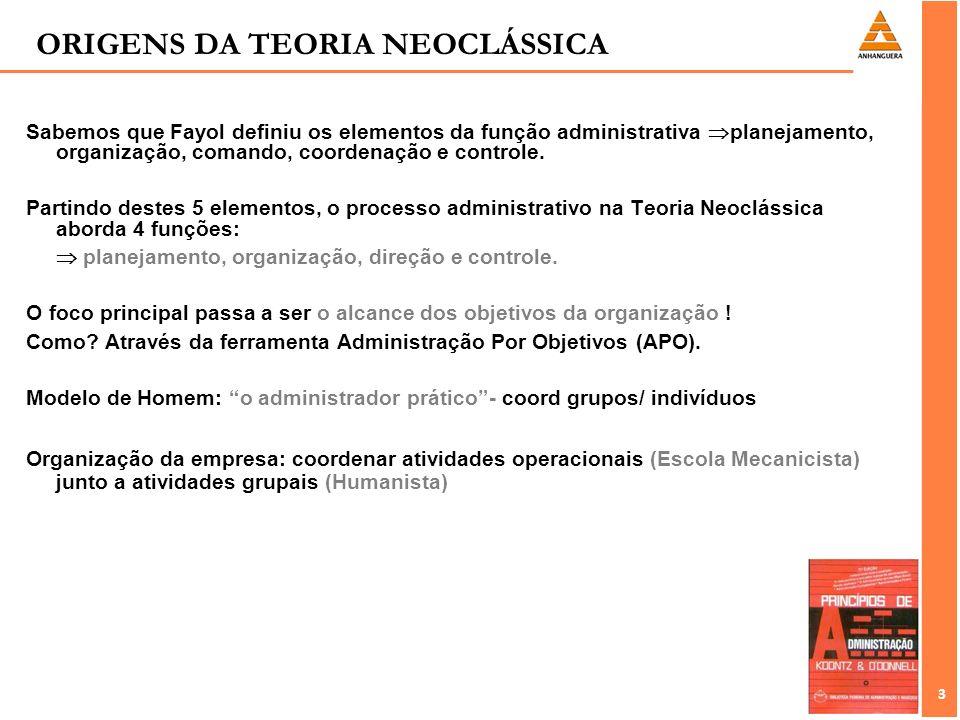 3 3 Sabemos que Fayol definiu os elementos da função administrativa planejamento, organização, comando, coordenação e controle. Partindo destes 5 elem