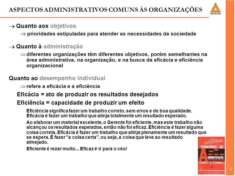7 7 Quanto aos objetivos prioridades estipuladas para atender as necessidades da sociedade Quanto à administração diferentes organizações têm diferent