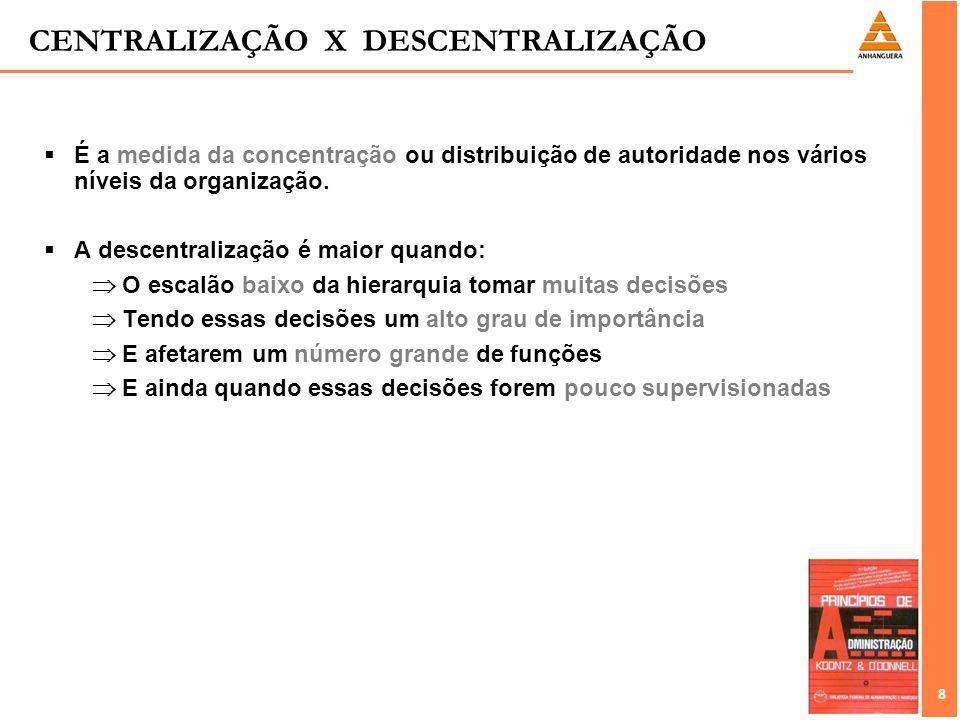 9 9 Refletem o grau de concentração de autoridade ou a distribuição de autoridade nos diversos níveis da organização.