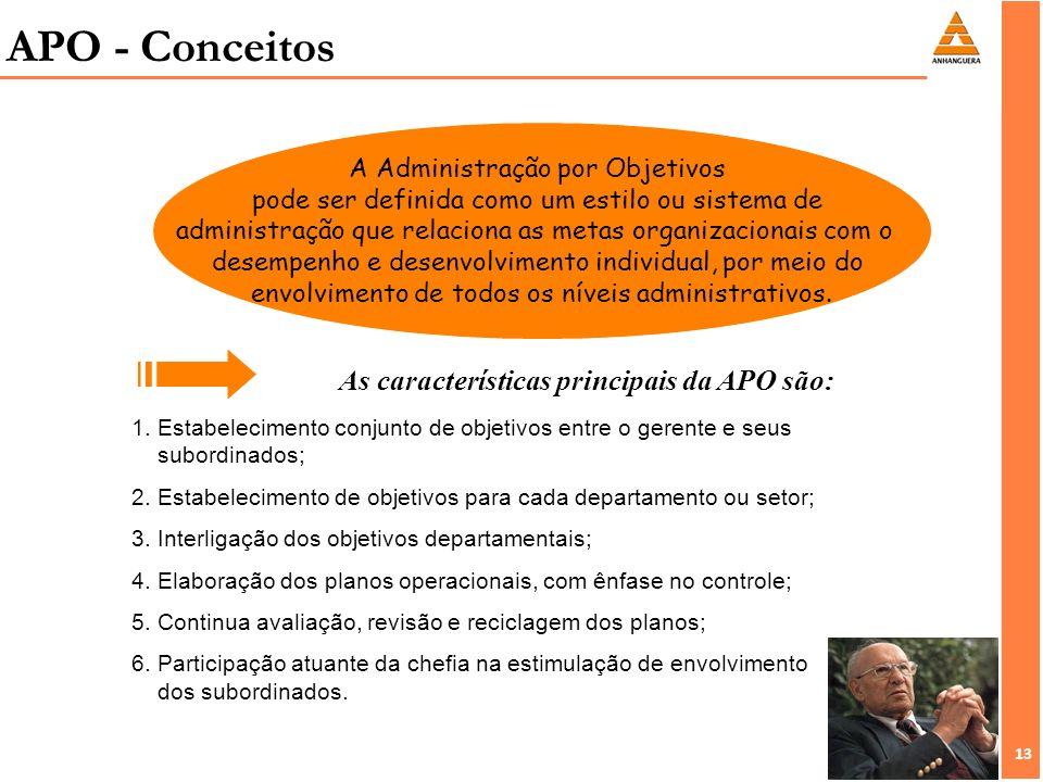13 A Administração por Objetivos pode ser definida como um estilo ou sistema de administração que relaciona as metas organizacionais com o desempenho