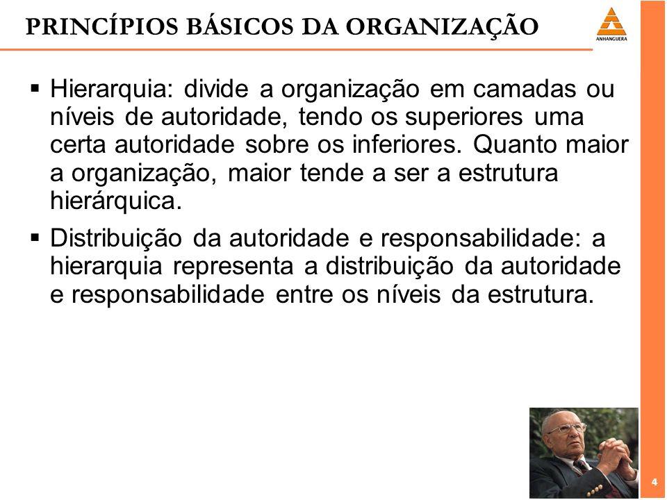 4 4 Hierarquia: divide a organização em camadas ou níveis de autoridade, tendo os superiores uma certa autoridade sobre os inferiores. Quanto maior a