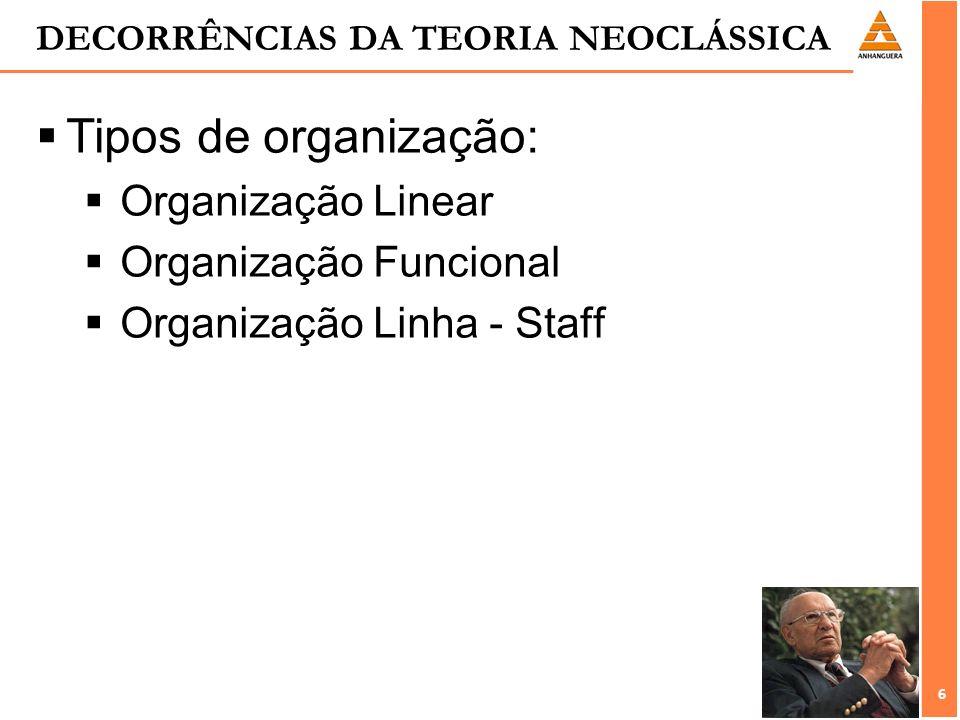 6 6 DECORRÊNCIAS DA TEORIA NEOCLÁSSICA Tipos de organização: Organização Linear Organização Funcional Organização Linha - Staff