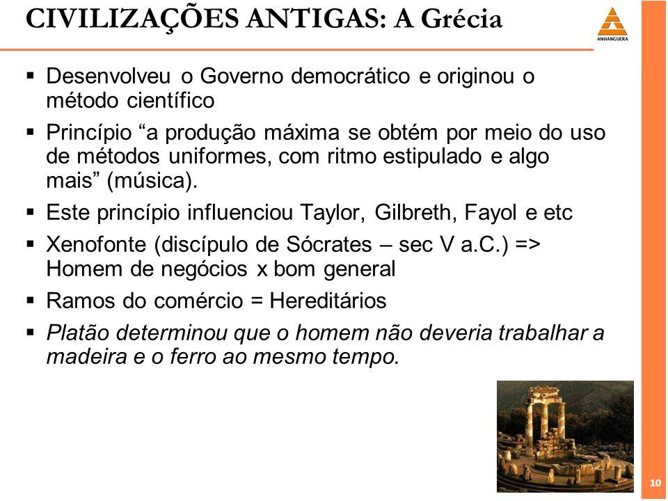 10 CIVILIZAÇÕES ANTIGAS: A Grécia Desenvolveu o Governo democrático e originou o método científico Princípio a produção máxima se obtém por meio do us