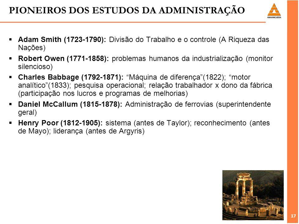 17 PIONEIROS DOS ESTUDOS DA ADMINISTRAÇÃO Adam Smith (1723-1790): Divisão do Trabalho e o controle (A Riqueza das Nações) Robert Owen (1771-1858): pro
