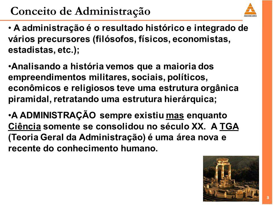 3 3 Conceito de Administração A administração é o resultado histórico e integrado de vários precursores (filósofos, físicos, economistas, estadistas,