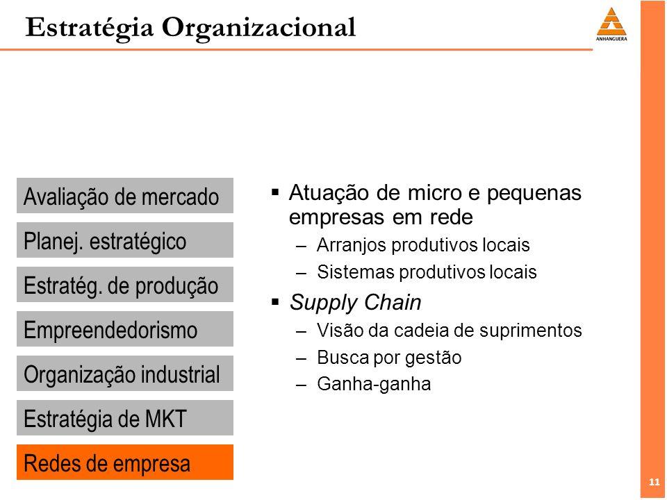 11 Estratégia Organizacional Avaliação de mercado Planej.