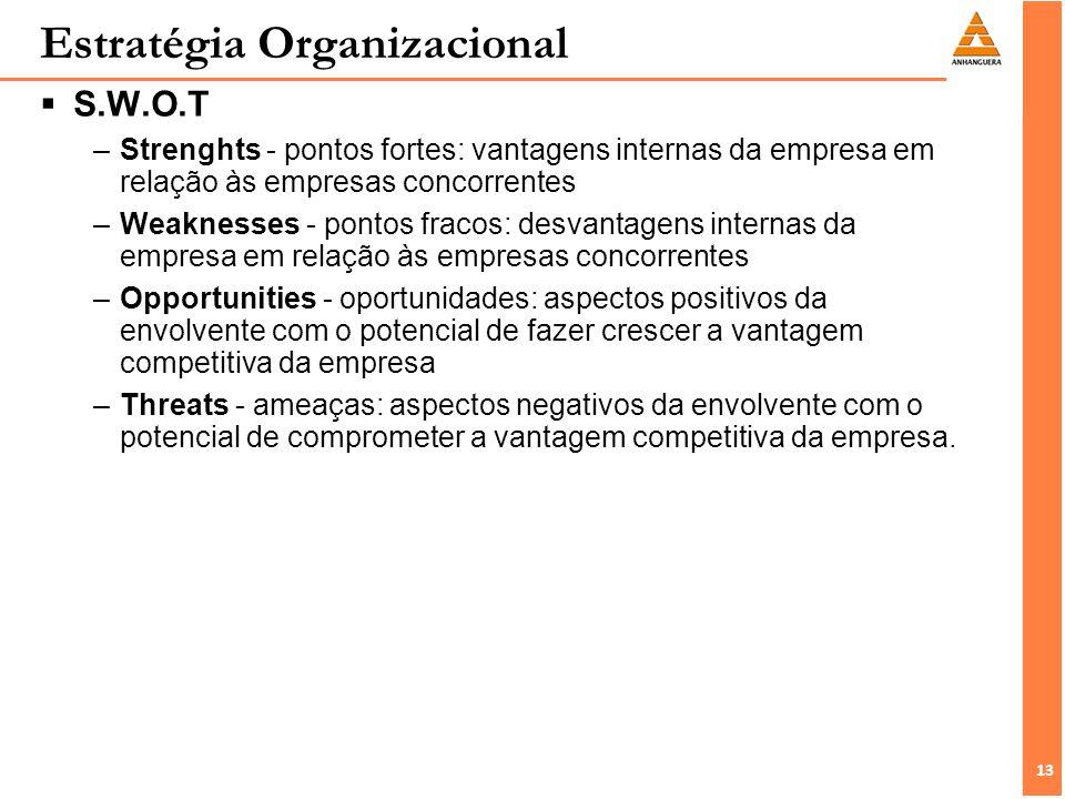 13 Estratégia Organizacional S.W.O.T –Strenghts - pontos fortes: vantagens internas da empresa em relação às empresas concorrentes –Weaknesses - pontos fracos: desvantagens internas da empresa em relação às empresas concorrentes –Opportunities - oportunidades: aspectos positivos da envolvente com o potencial de fazer crescer a vantagem competitiva da empresa –Threats - ameaças: aspectos negativos da envolvente com o potencial de comprometer a vantagem competitiva da empresa.