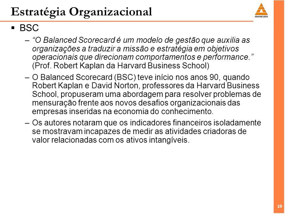 19 Estratégia Organizacional BSC –O Balanced Scorecard é um modelo de gestão que auxilia as organizações a traduzir a missão e estratégia em objetivos operacionais que direcionam comportamentos e performance.