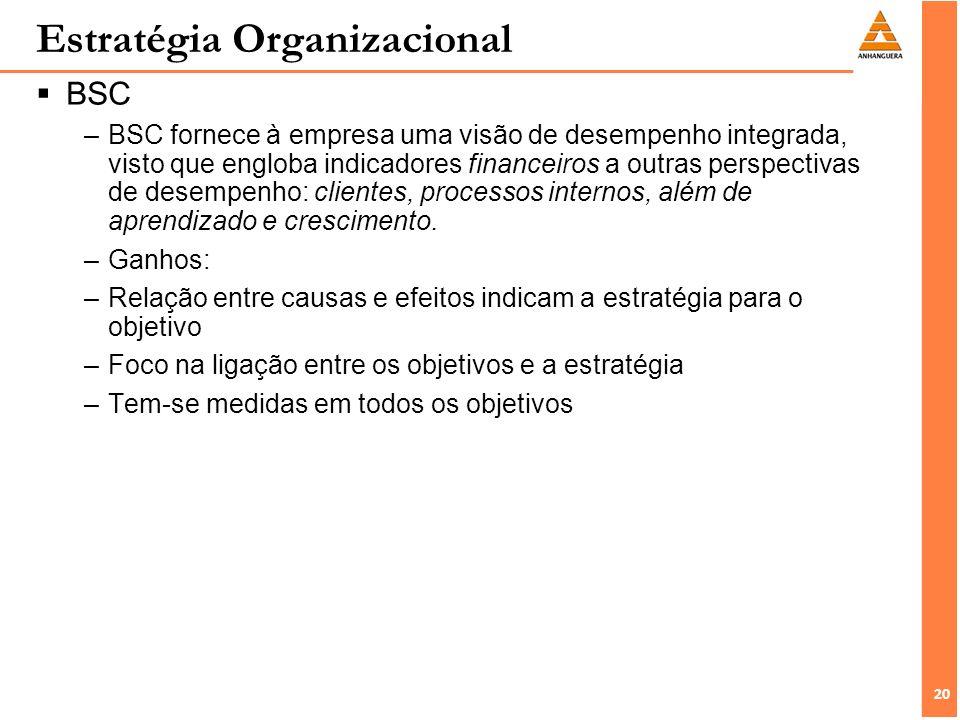 20 Estratégia Organizacional BSC –BSC fornece à empresa uma visão de desempenho integrada, visto que engloba indicadores financeiros a outras perspectivas de desempenho: clientes, processos internos, além de aprendizado e crescimento.