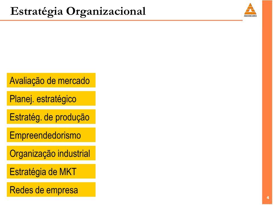 4 4 Estratégia Organizacional Avaliação de mercado Planej.