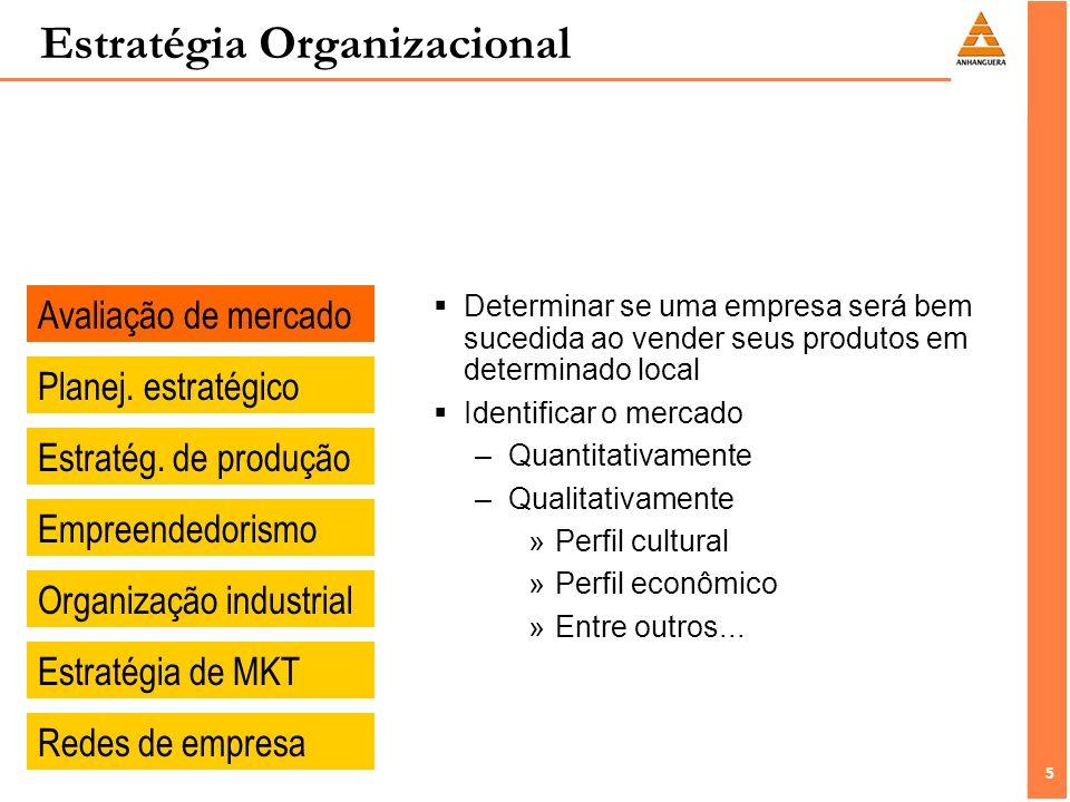 5 5 Estratégia Organizacional Determinar se uma empresa será bem sucedida ao vender seus produtos em determinado local Identificar o mercado –Quantitativamente –Qualitativamente »Perfil cultural »Perfil econômico »Entre outros...