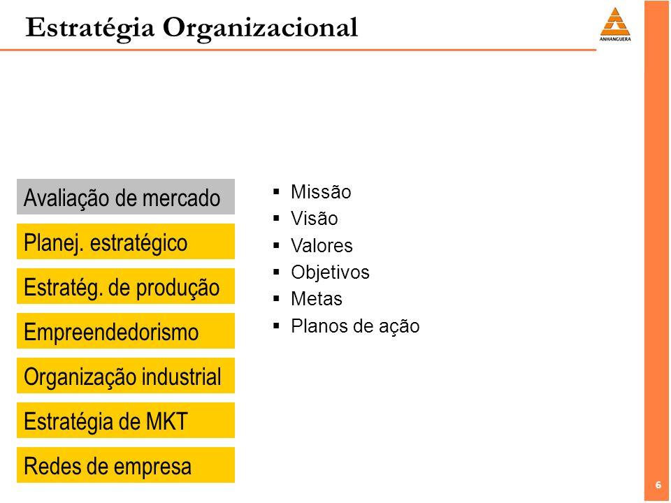 6 6 Estratégia Organizacional Missão Visão Valores Objetivos Metas Planos de ação Avaliação de mercado Planej.
