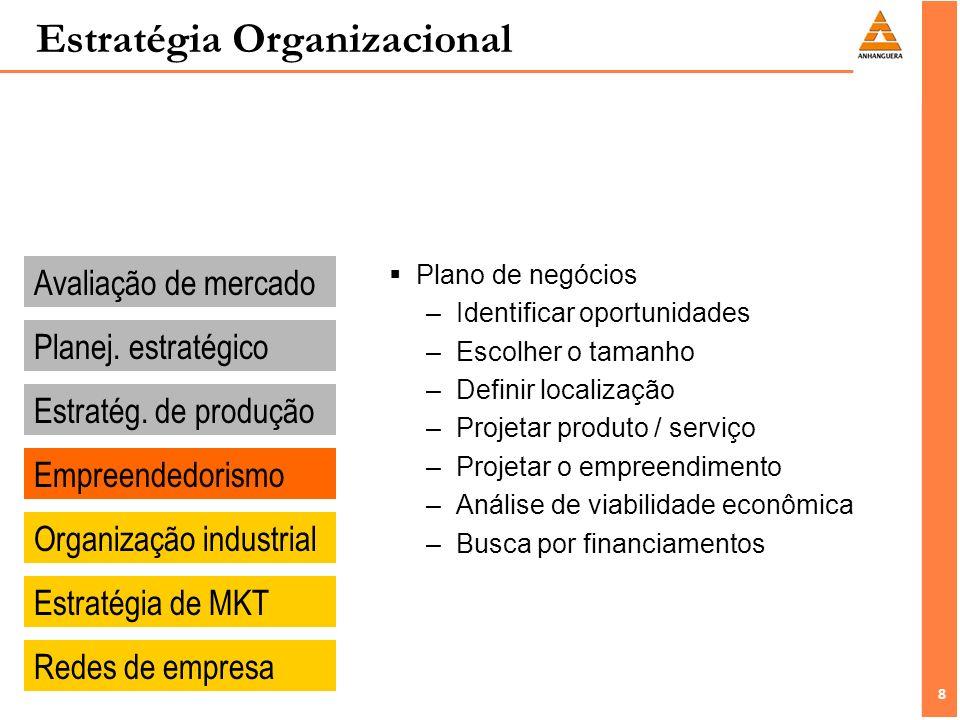 8 8 Estratégia Organizacional Avaliação de mercado Planej.