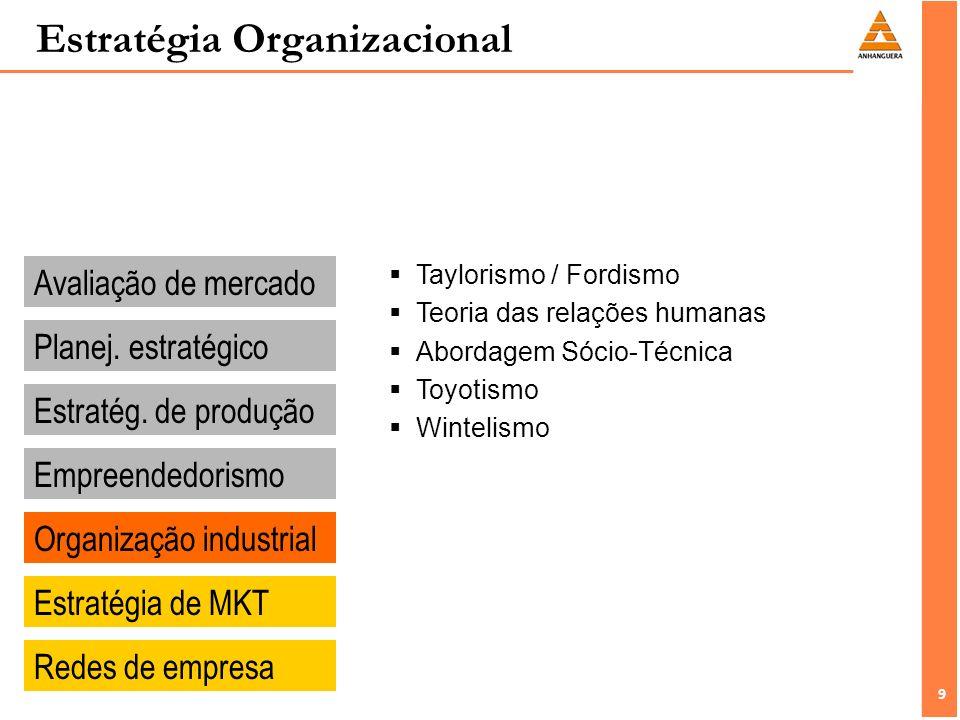 9 9 Estratégia Organizacional Avaliação de mercado Planej.