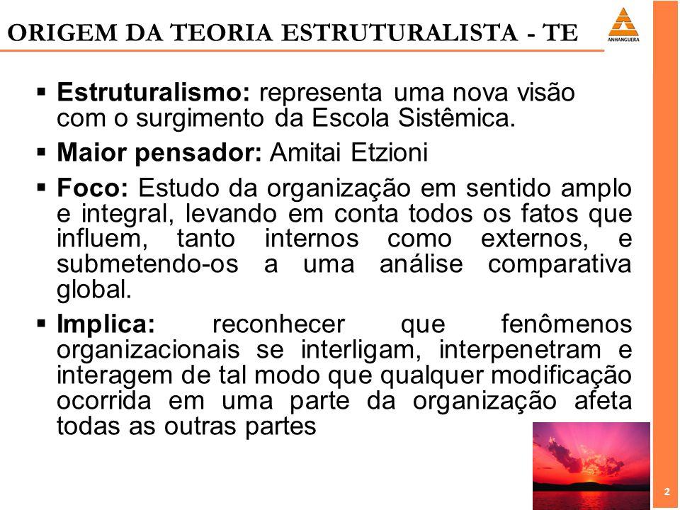 2 2 ORIGEM DA TEORIA ESTRUTURALISTA - TE Estruturalismo: representa uma nova visão com o surgimento da Escola Sistêmica. Maior pensador: Amitai Etzion